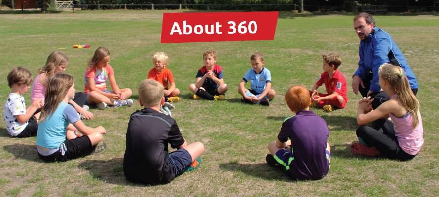 About 360 Sport Education